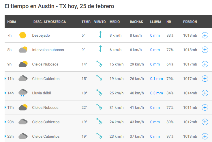 » ▀▄▀▄▀ EE.UU. ▀▄▀▄▀ HORARIOS Y METEREOLOGIA ▀▄▀▄▀  Austin11