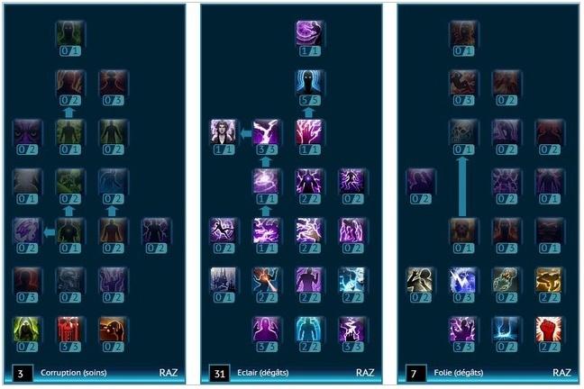 Guide du joueur : Inquisiteur Sith => LE SORCIER Sorcie11