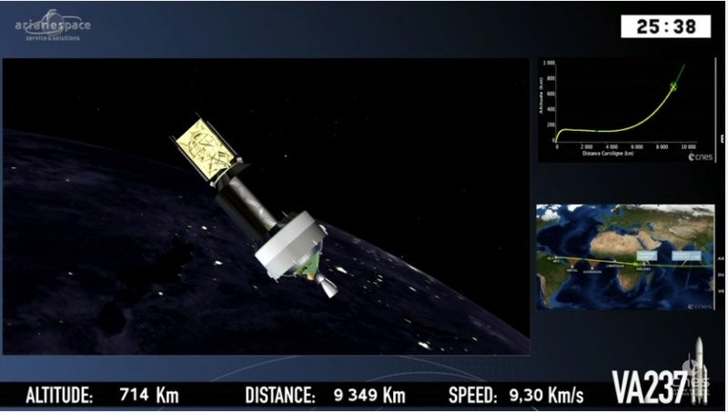 Ariane 5 VA237 (Viasat-2 & Eutelsat 172B) - 1.6.2017 - Page 4 Sans_t20