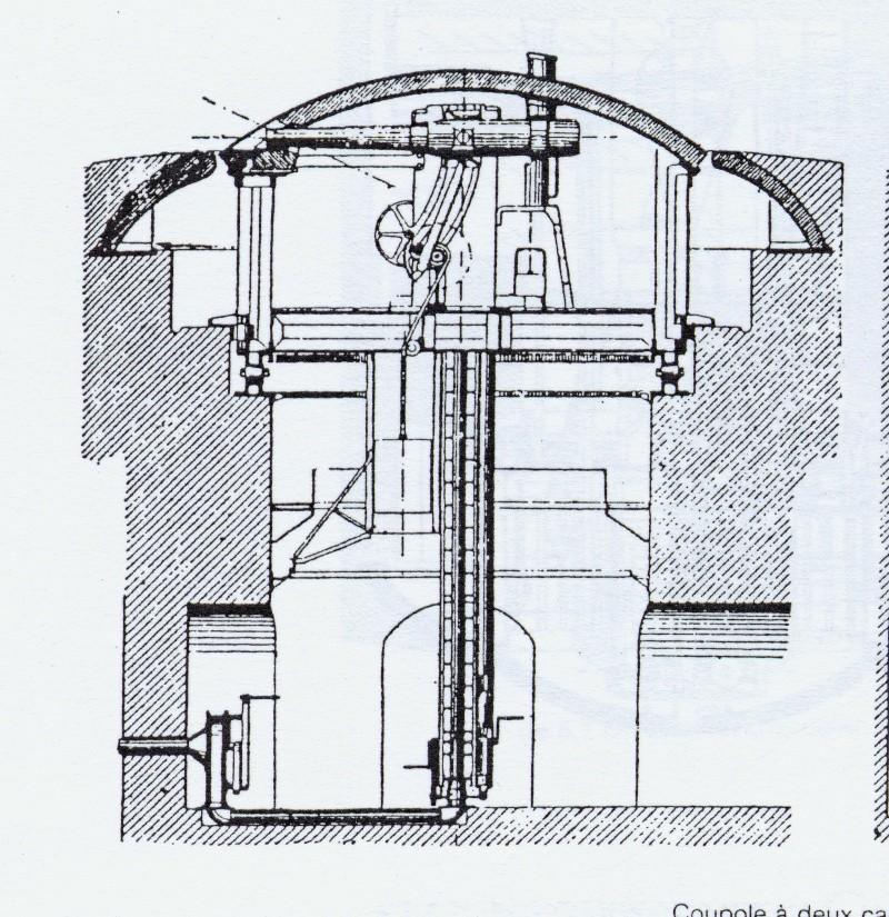 Les Forts de la PFL (1888-1892) Coupol15