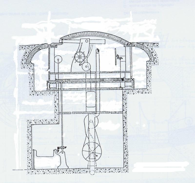 Les Forts de la PFL (1888-1892) Coupol16