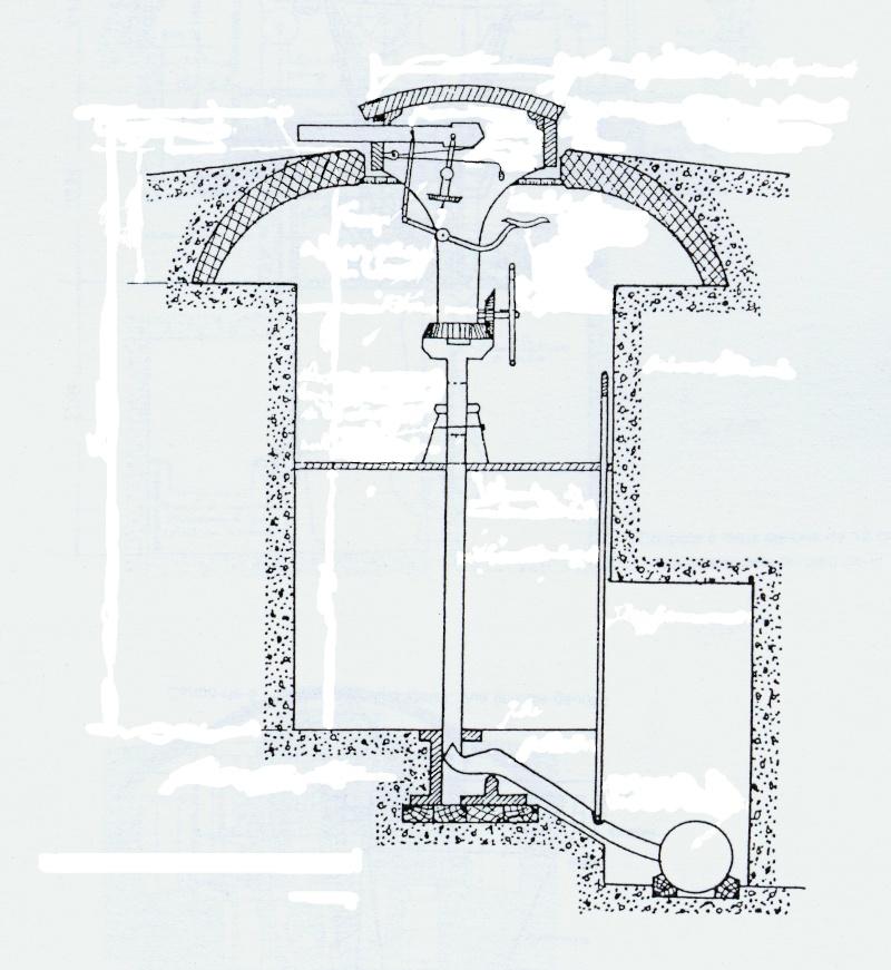 Les Forts de la PFL (1888-1892) Coupol17