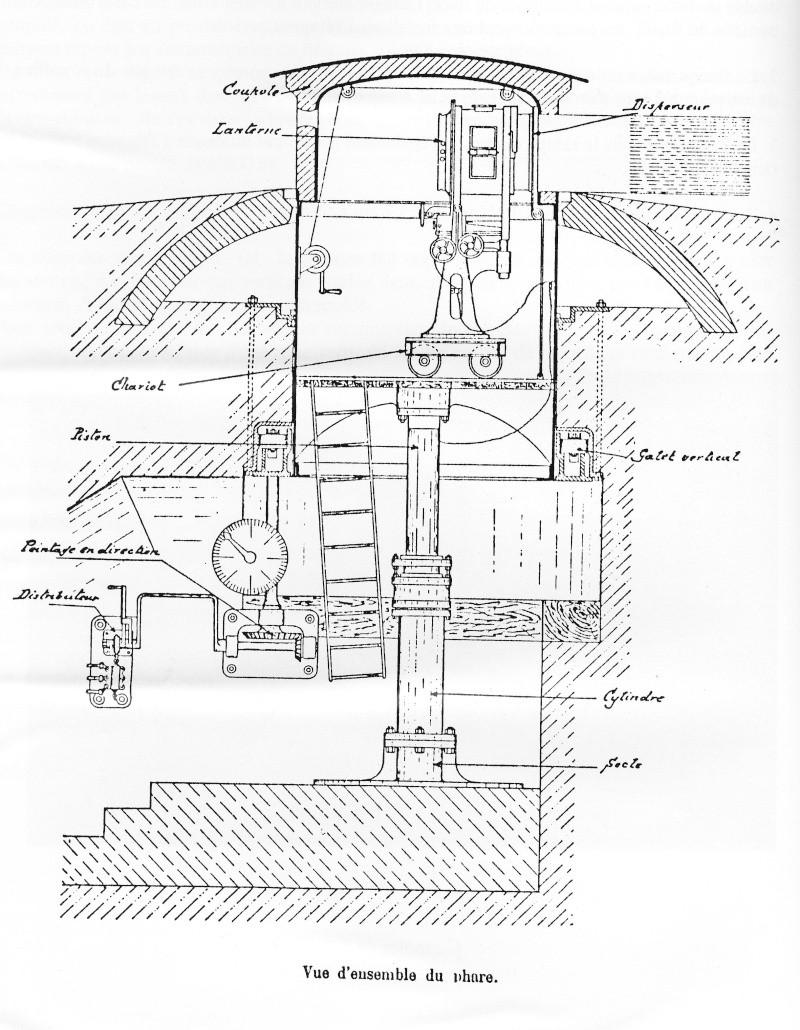 Les Forts de la PFL (1888-1892) Coupol18