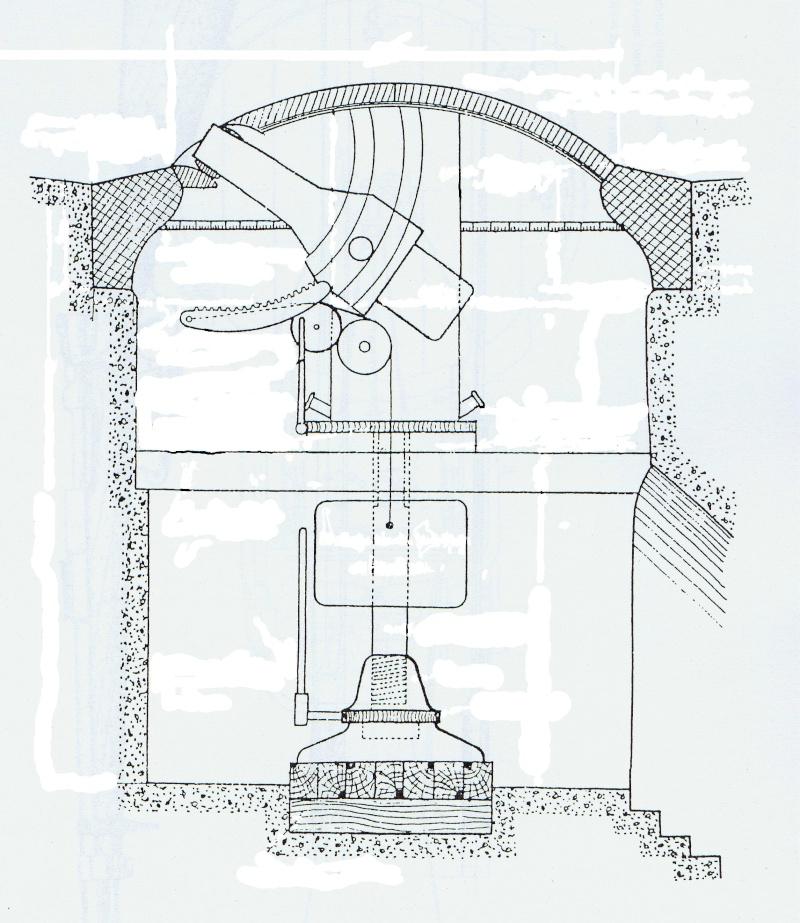 Les Forts de la PFL (1888-1892) Obusie10