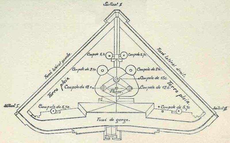 Les Forts de la PFL (1888-1892) Plan_f11