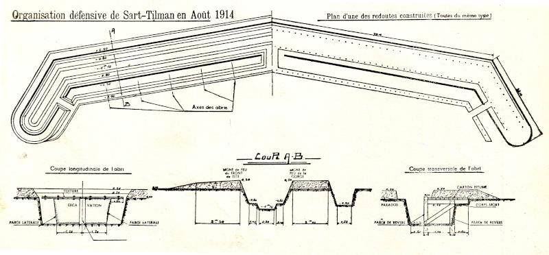 Les Forts de la PFL (1888-1892) Redout11