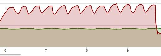 Ricorée35 ---) En route vers le marathon du Mont Saint Michel Img120