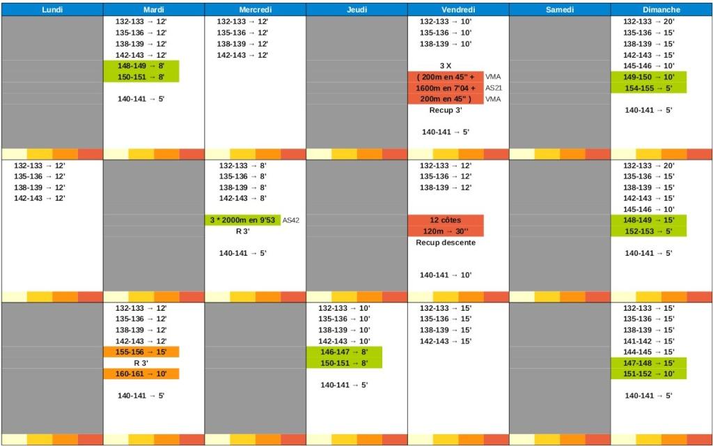 Cook ---) Plan marathon à la FC Img131