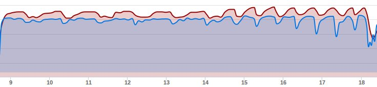 Ricorée35 ---) En route vers le marathon du Mont Saint Michel - Page 4 Img174