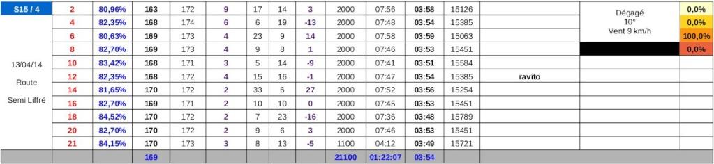 Ricorée35 ---) En route vers le marathon du Mont Saint Michel - Page 4 Img183