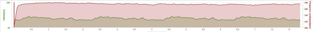 Ricorée35 ---) En route vers le marathon du Mont Saint Michel - Page 3 Img226