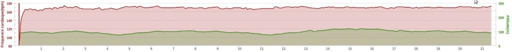 Ricorée35 ---) En route vers le marathon du Mont Saint Michel - Page 4 Img238