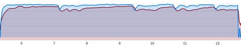 Ricorée35 ---) En route vers le marathon du Mont Saint Michel - Page 5 Img242