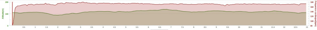 Ricorée35 ---) En route vers le marathon du Mont Saint Michel Img310