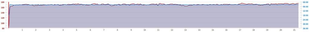 Ricorée35 ---) En route vers le marathon du Mont Saint Michel - Page 3 Img318