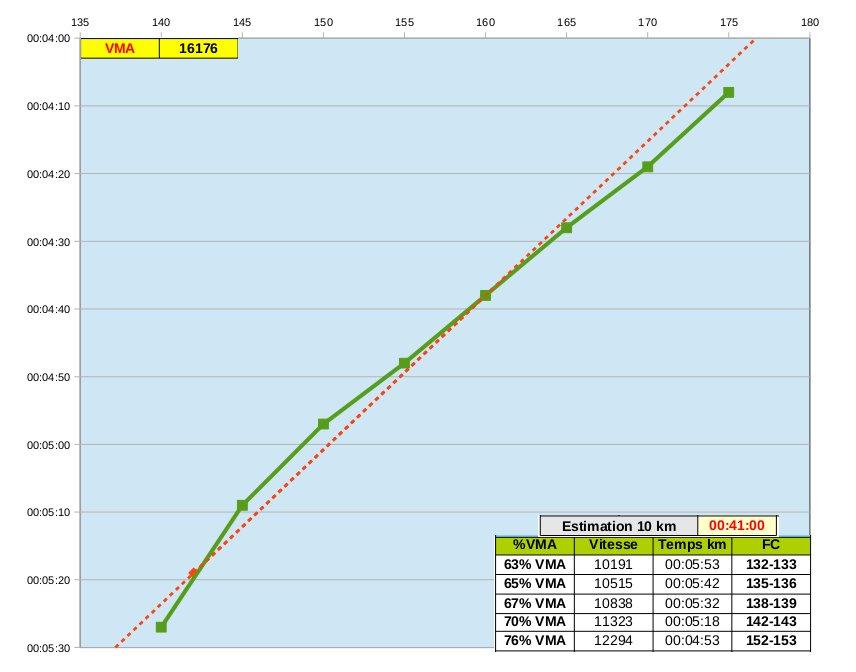 Cook ---) Plan marathon à la FC Img53