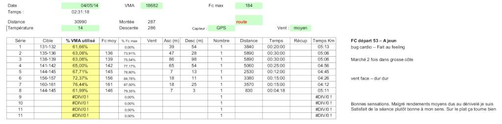 Ricorée35 ---) En route vers le marathon du Mont Saint Michel - Page 5 Ricore10