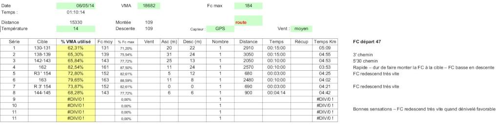 Ricorée35 ---) En route vers le marathon du Mont Saint Michel - Page 5 Ricore11