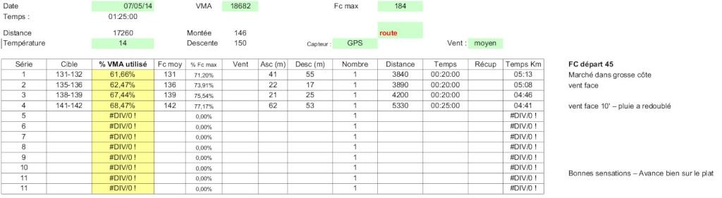 Ricorée35 ---) En route vers le marathon du Mont Saint Michel - Page 5 Ricore12