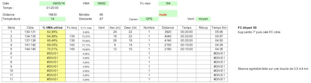 Ricorée35 ---) En route vers le marathon du Mont Saint Michel - Page 5 Ricore13