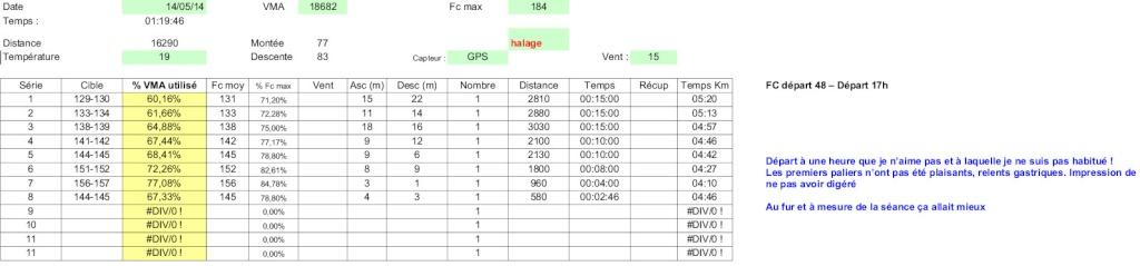Ricorée35 ---) En route vers le marathon du Mont Saint Michel - Page 5 Ricore16