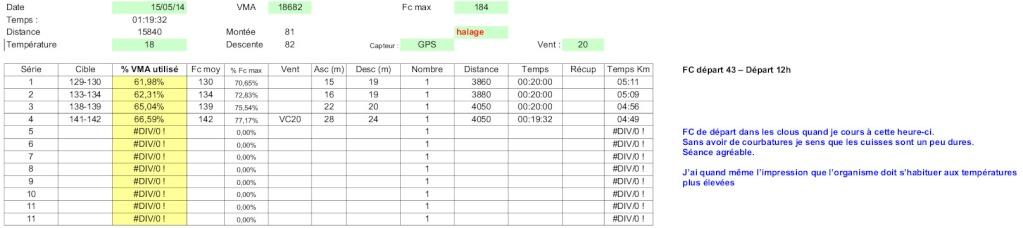 Ricorée35 ---) En route vers le marathon du Mont Saint Michel - Page 5 Ricore17
