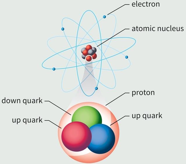 Quark fine-tuning 17121610