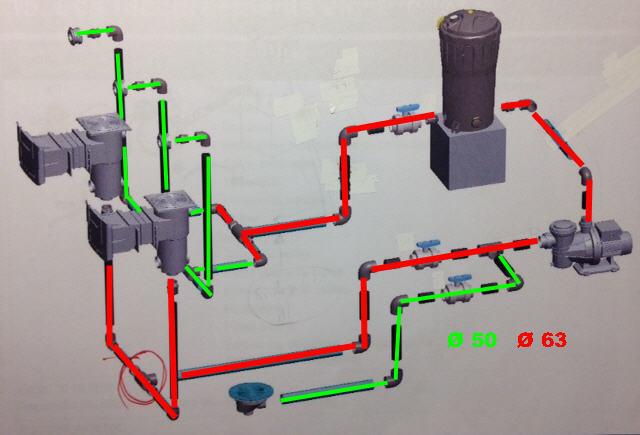 Diamètre des tuyaux sur le circuit hydraulique 17022010