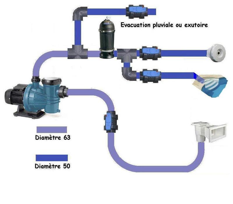 Schéma du circuit de filtration Circui16