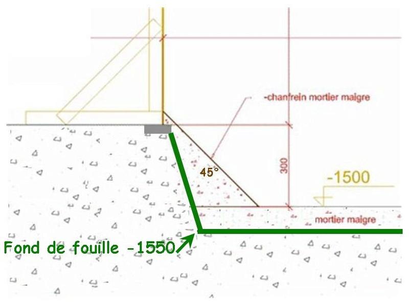 Changement profil de fond eva 08 inversée Coupe_12
