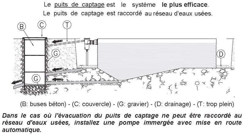 Plan d'excavation piscine Eva 8 Draina10