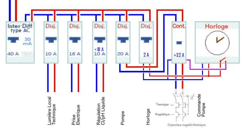 Rénovation tableau électrique Gh0ain10