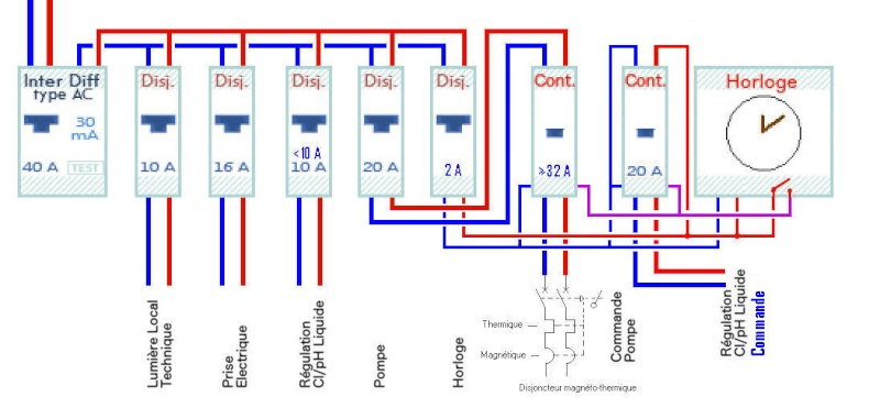 Rénovation tableau électrique Gh0ain11
