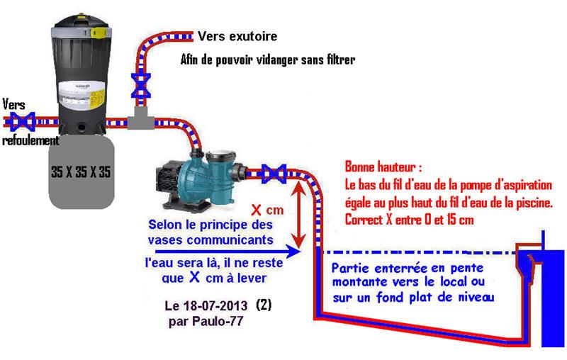 hauteur pompe et filtre Hauteu14