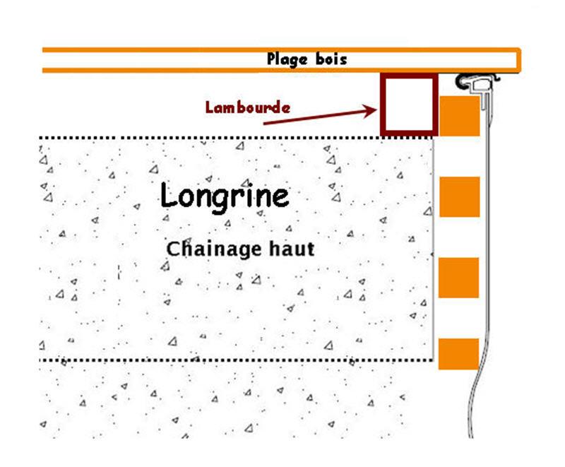 PLAGE COMPOSITE SANS MARGELLE Margel11
