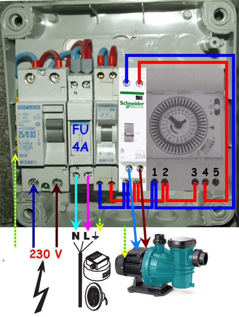 Branchement horloge et fonctionnement Patvav11
