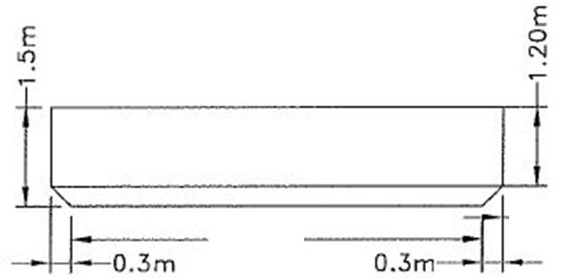 Changement profil de fond eva 08 inversée Profil10
