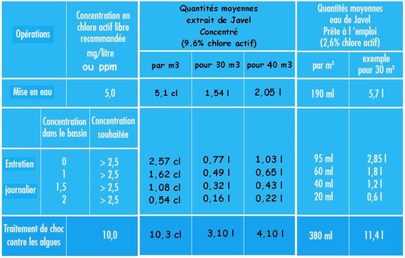 ColorQ PRO 7 tablettes  reçu - Page 2 Quanti10