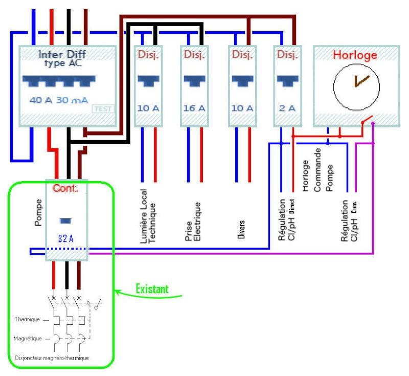Rénovation tableau électrique Tri-_p11