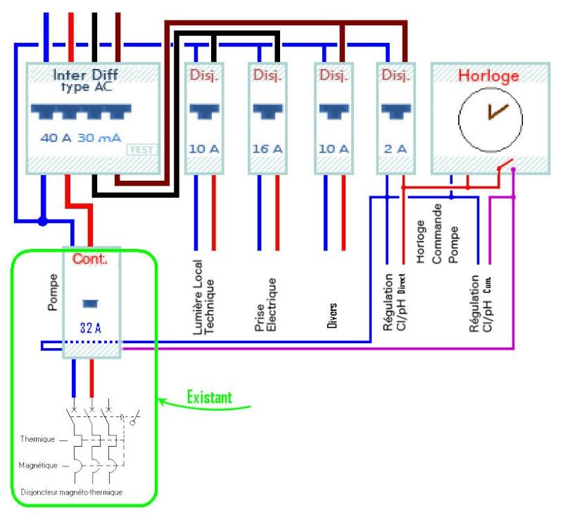Rénovation tableau électrique Tri-gh10