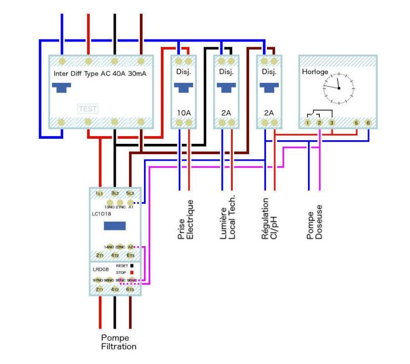 Rénovation tableau électrique Tt5mct10
