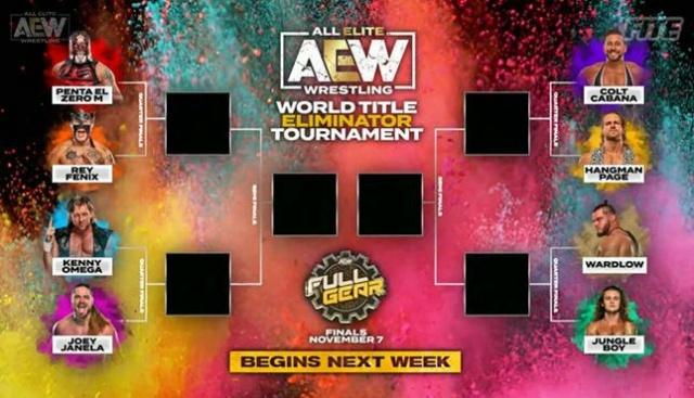 [Compétition] Un tournoi à la AEW, pour designer le prochain World Champion Contender ! Fh3r10