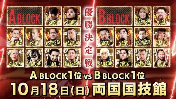 [Résultats] NJPW G1 Climax 2020 du 19/09 au 18/10/2020 Njpw-g11