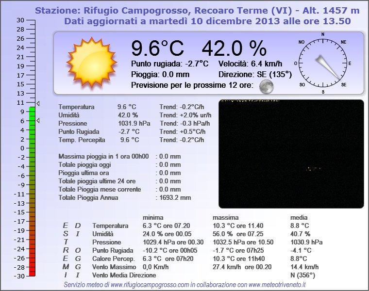 Bollettino antenne locali 2013/2014 - Pagina 3 Graph110