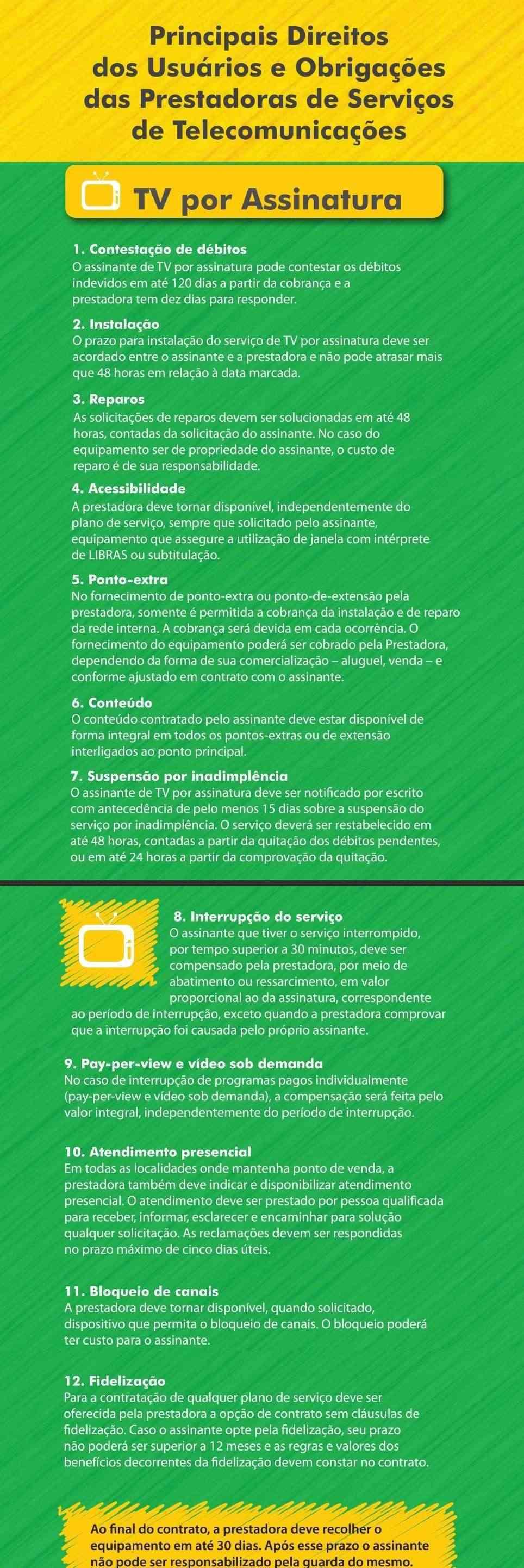 Principais Direitos dos Usuários e Obrigações das Prestadoras de Serviços de Telecomunicações Screen22