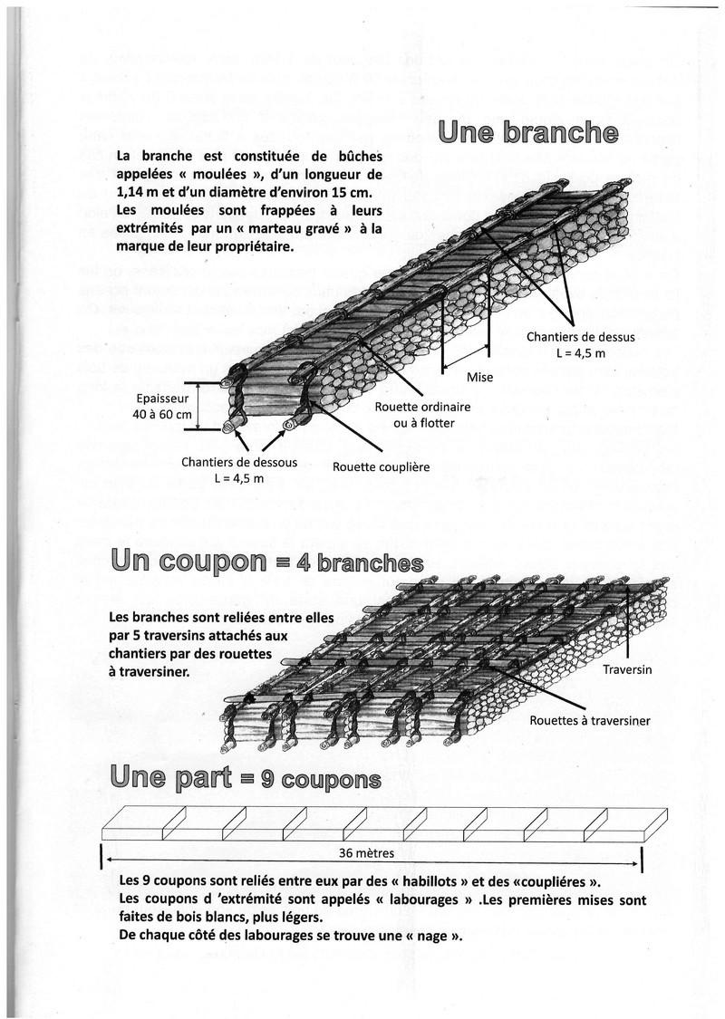 Histoire du flottage du bois de chauffage. Scan_210