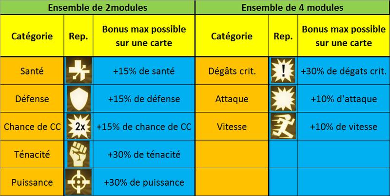 Les modules Image_15