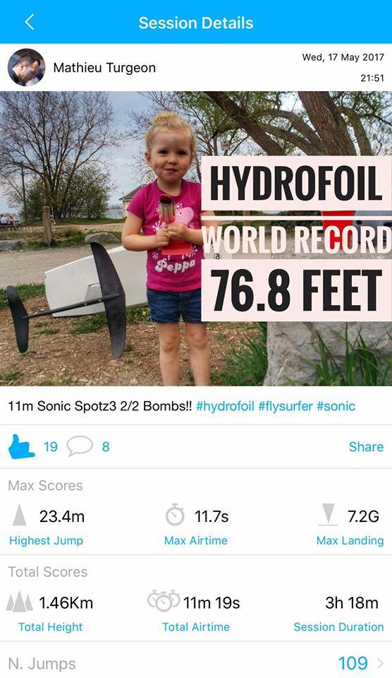 Big Air Woo: 23.4 m en foil + Sonic 2  11.0 m 18558810