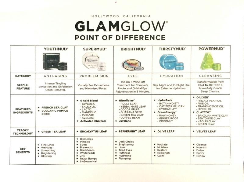 GLAMGLOW Glam-g10