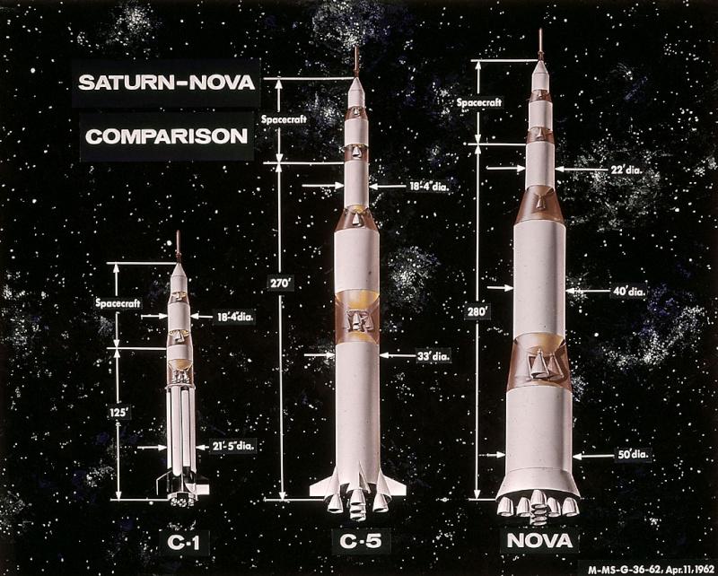 14 mai 1973 - Skylab - Seule station spatiale américaine - Page 2 Nova10